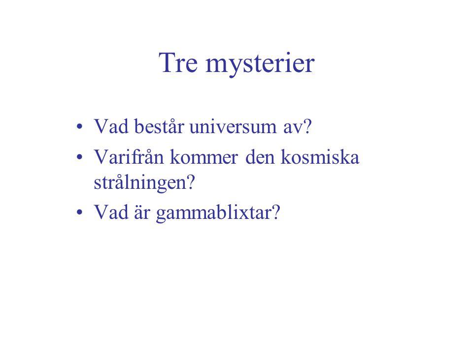 Tre mysterier Vad består universum av