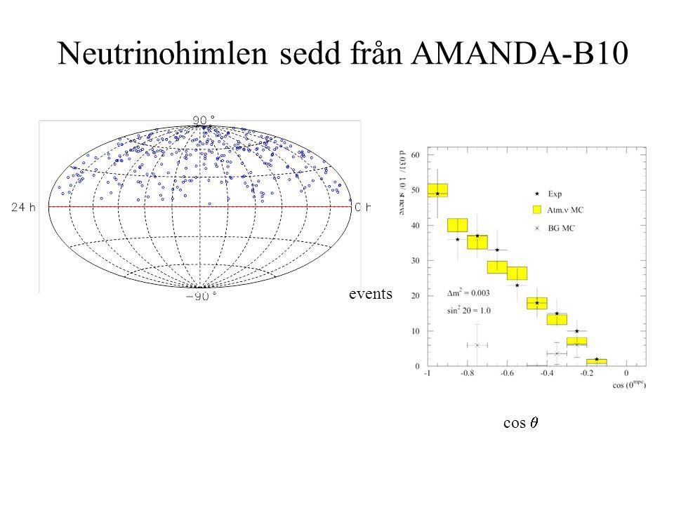 Neutrinohimlen sedd från AMANDA-B10