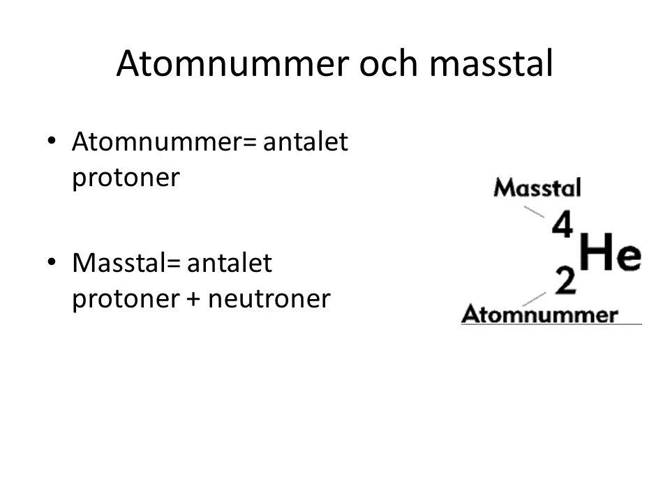 Atomnummer och masstal