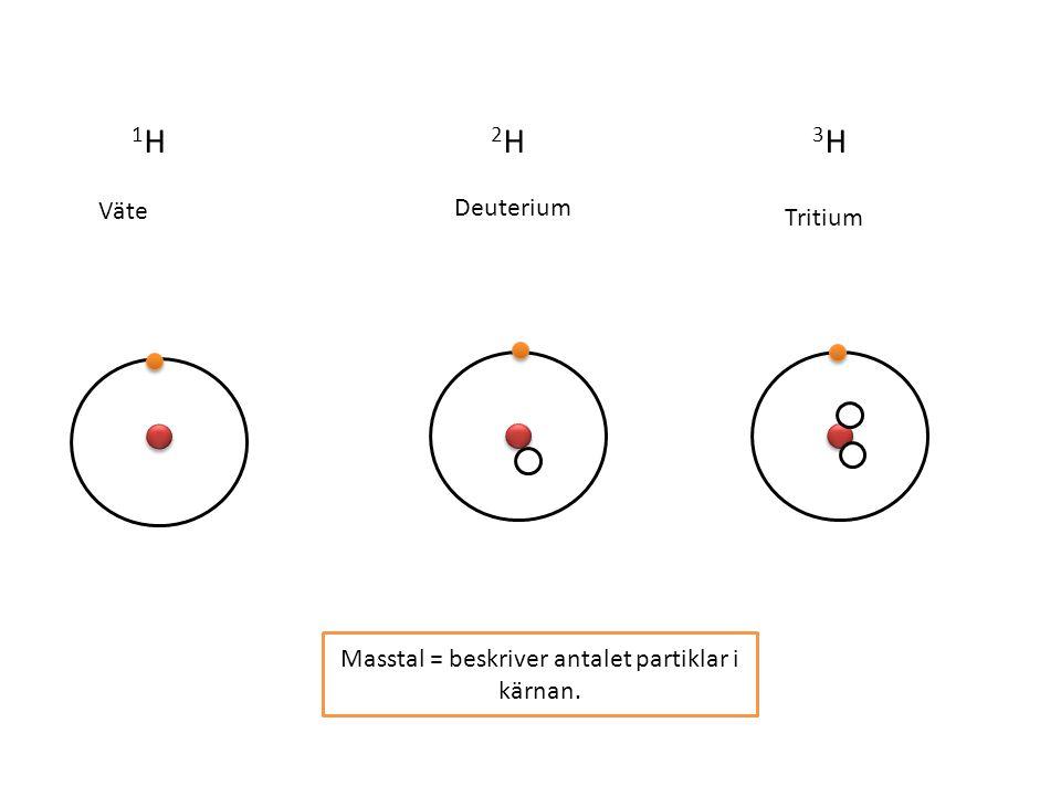 Masstal = beskriver antalet partiklar i kärnan.