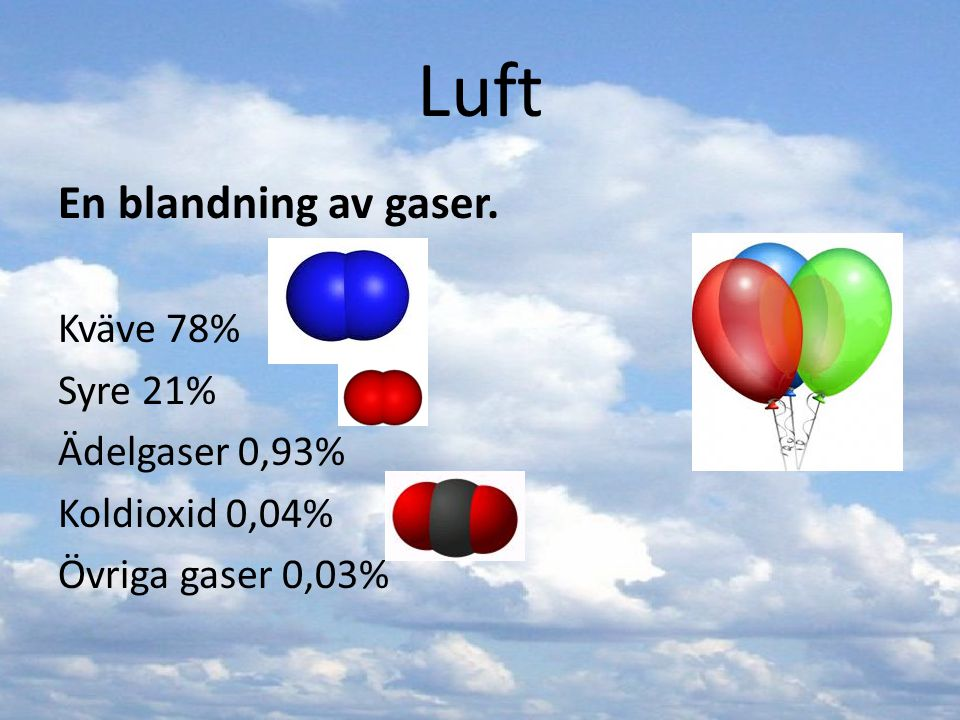 Luft En blandning av gaser. Kväve 78% Syre 21% Ädelgaser 0,93%