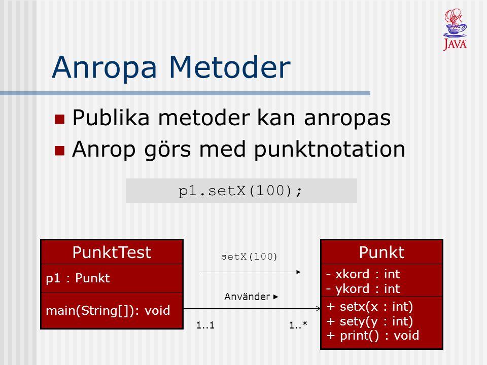 Anropa Metoder Publika metoder kan anropas