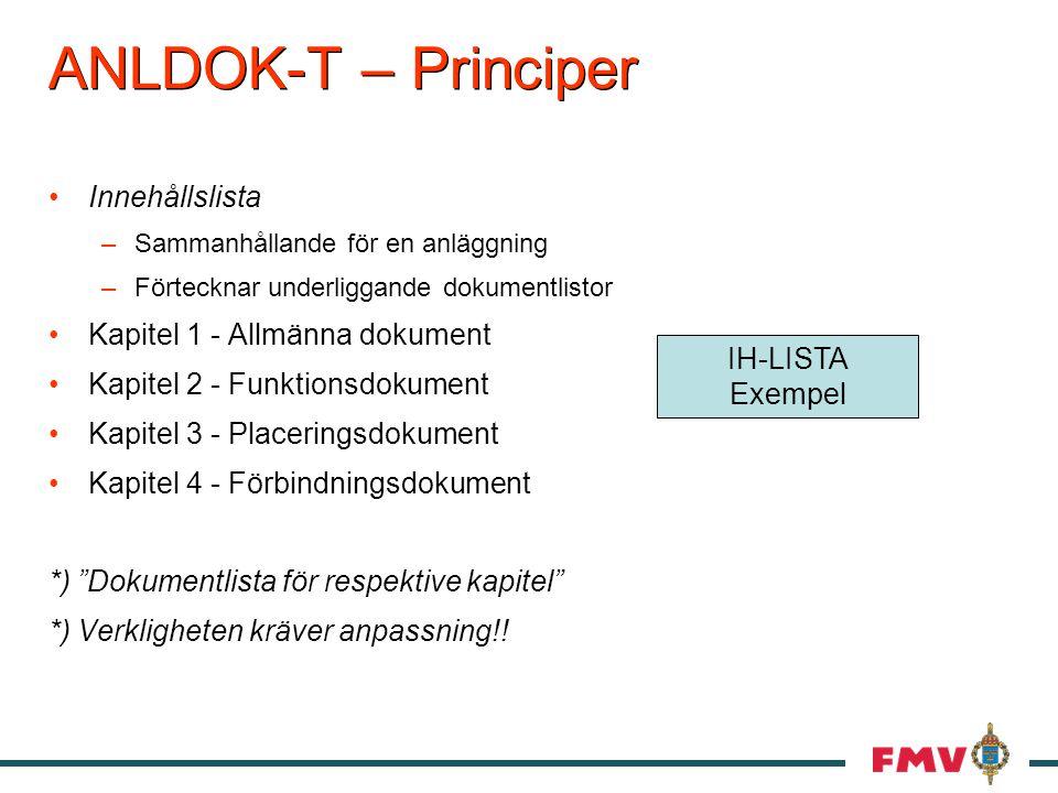 ANLDOK-T – Principer Innehållslista Kapitel 1 - Allmänna dokument