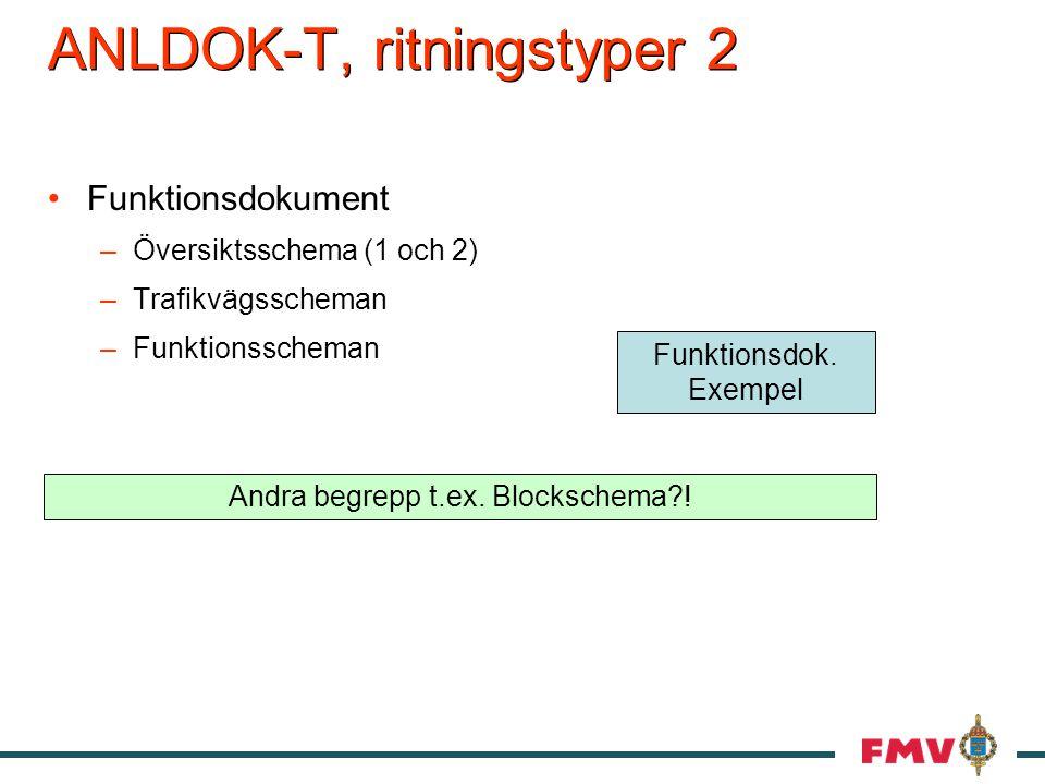 ANLDOK-T, ritningstyper 2