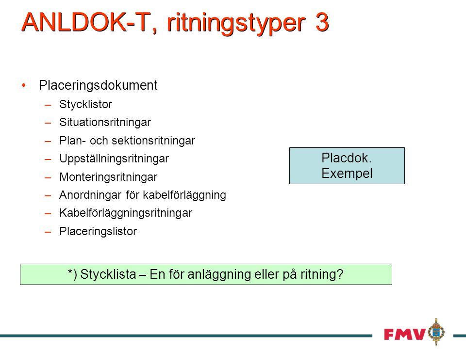 ANLDOK-T, ritningstyper 3