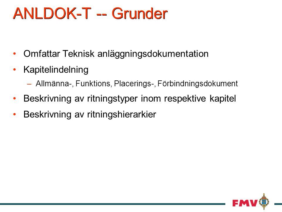 ANLDOK-T -- Grunder Omfattar Teknisk anläggningsdokumentation