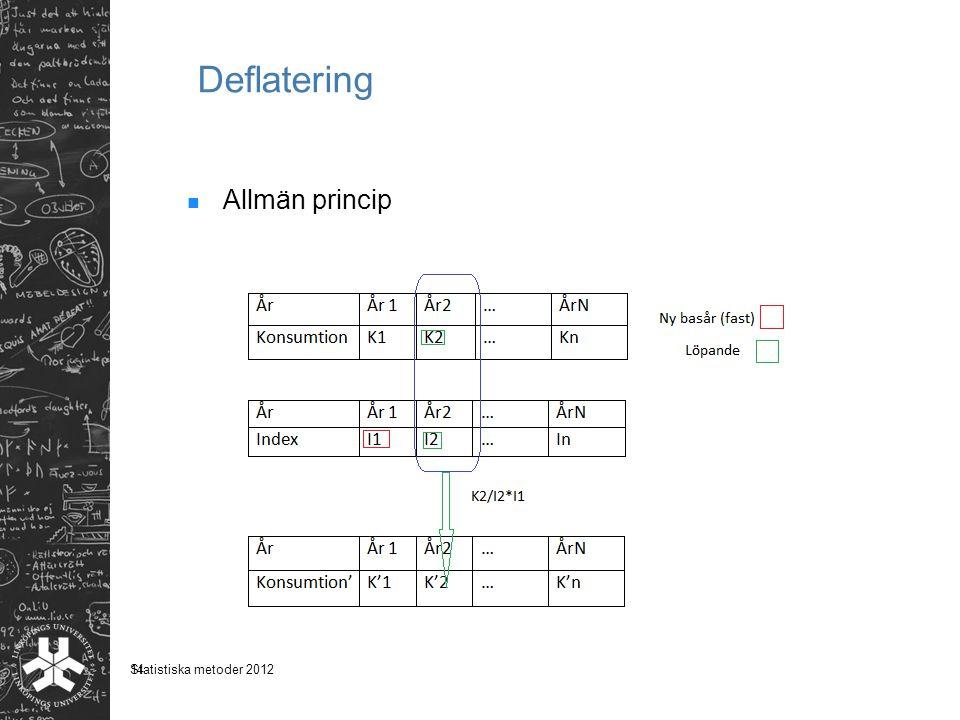 Deflatering Allmän princip Statistiska metoder 2012
