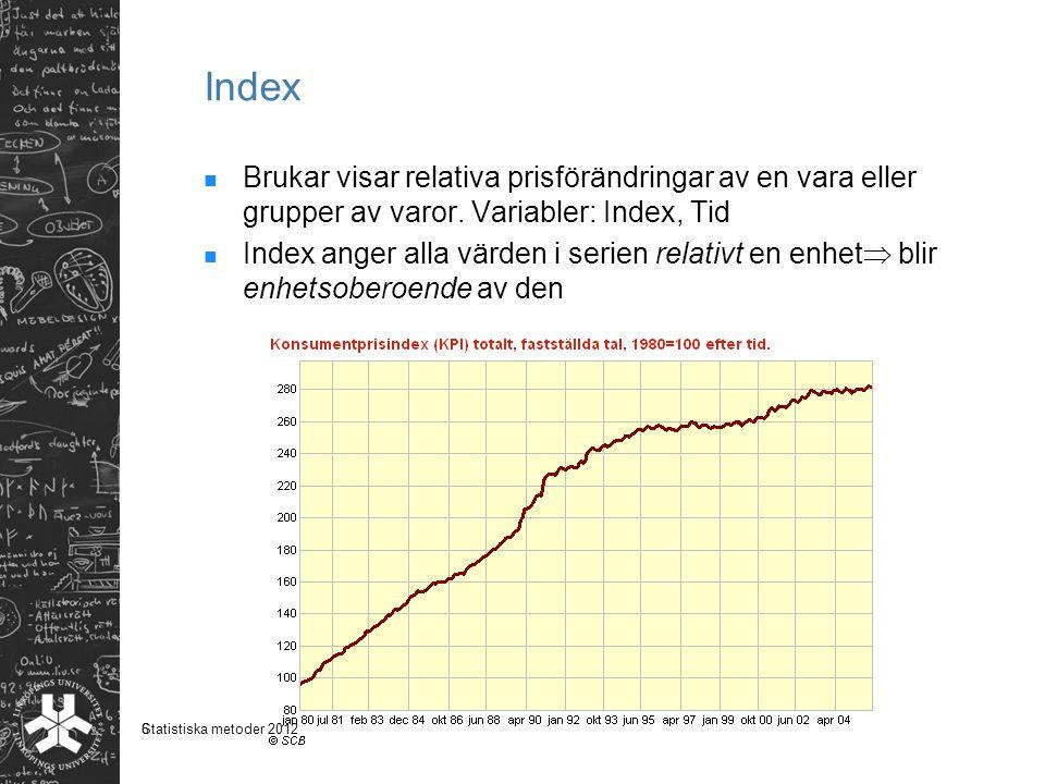 Index Brukar visar relativa prisförändringar av en vara eller grupper av varor. Variabler: Index, Tid.