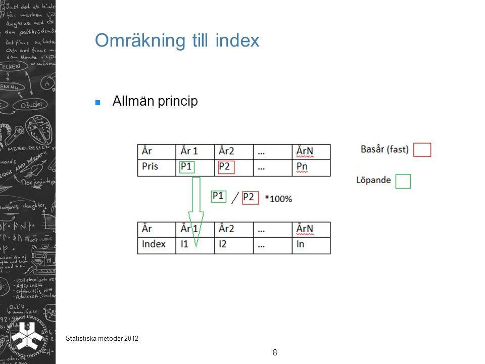 Omräkning till index Allmän princip Statistiska metoder 2012
