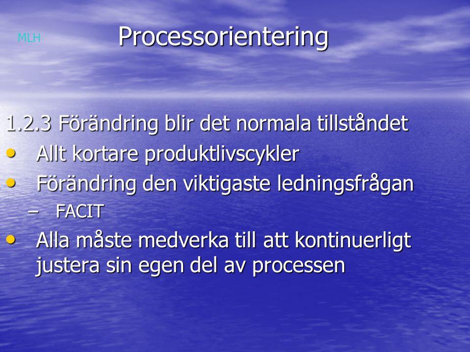 Processorientering 1.2.3 Förändring blir det normala tillståndet