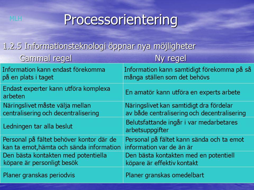 Processorientering 1.2.5 Informationsteknologi öppnar nya möjligheter