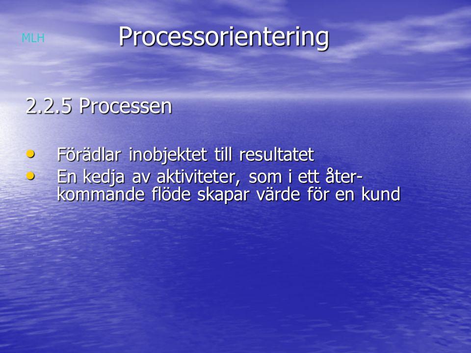 Processorientering 2.2.5 Processen Förädlar inobjektet till resultatet