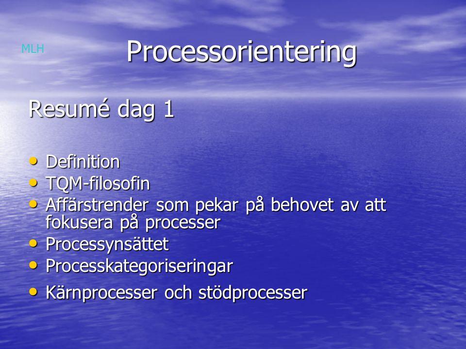Processorientering Resumé dag 1 Definition TQM-filosofin
