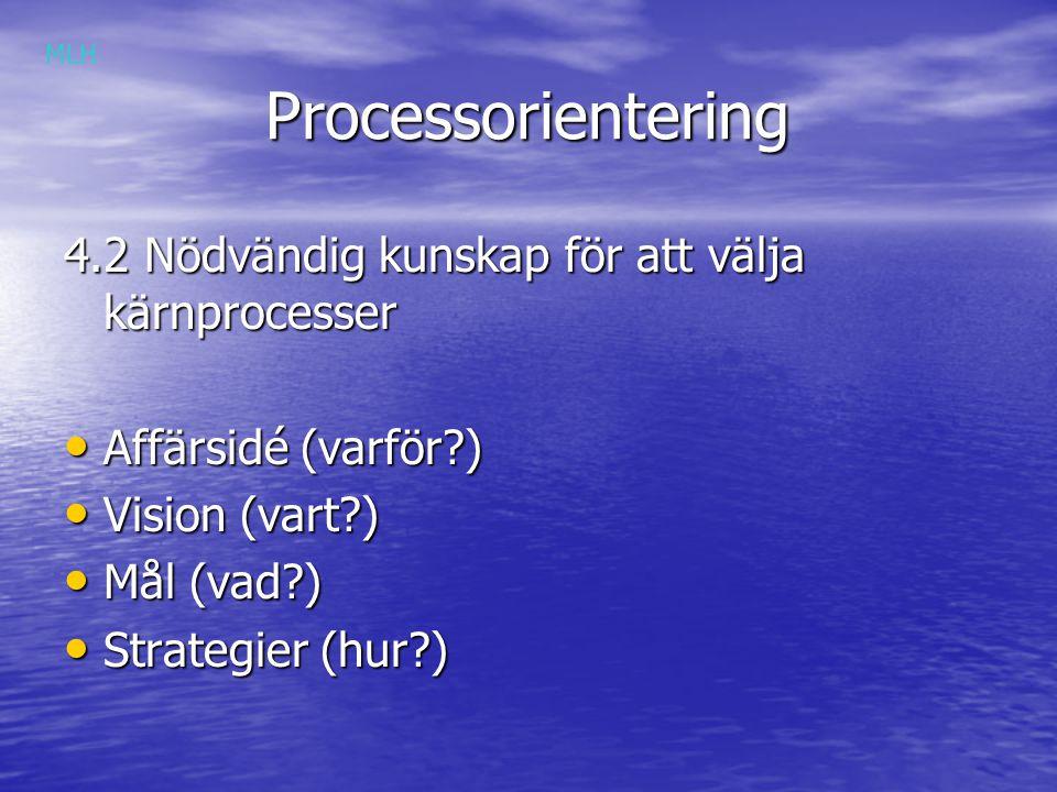 Processorientering 4.2 Nödvändig kunskap för att välja kärnprocesser