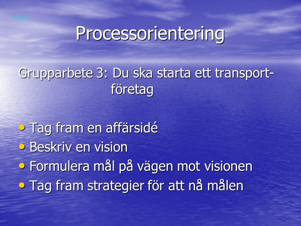 Processorientering Grupparbete 3: Du ska starta ett transport- företag