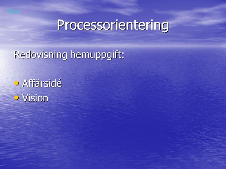 MLH Processorientering Redovisning hemuppgift: Affärsidé Vision