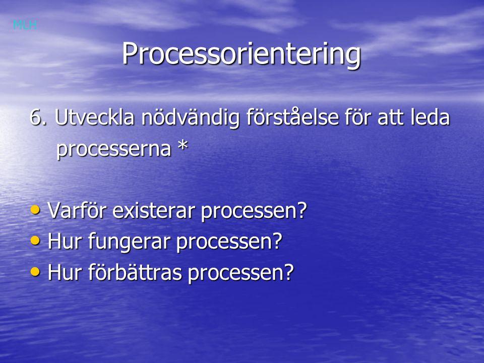 Processorientering 6. Utveckla nödvändig förståelse för att leda