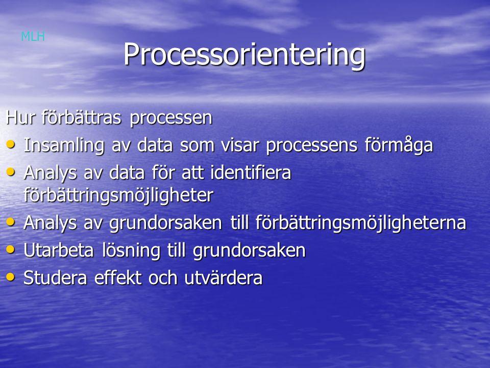 Processorientering Hur förbättras processen