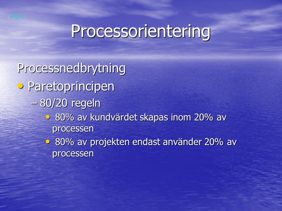Processorientering Processnedbrytning Paretoprincipen 80/20 regeln