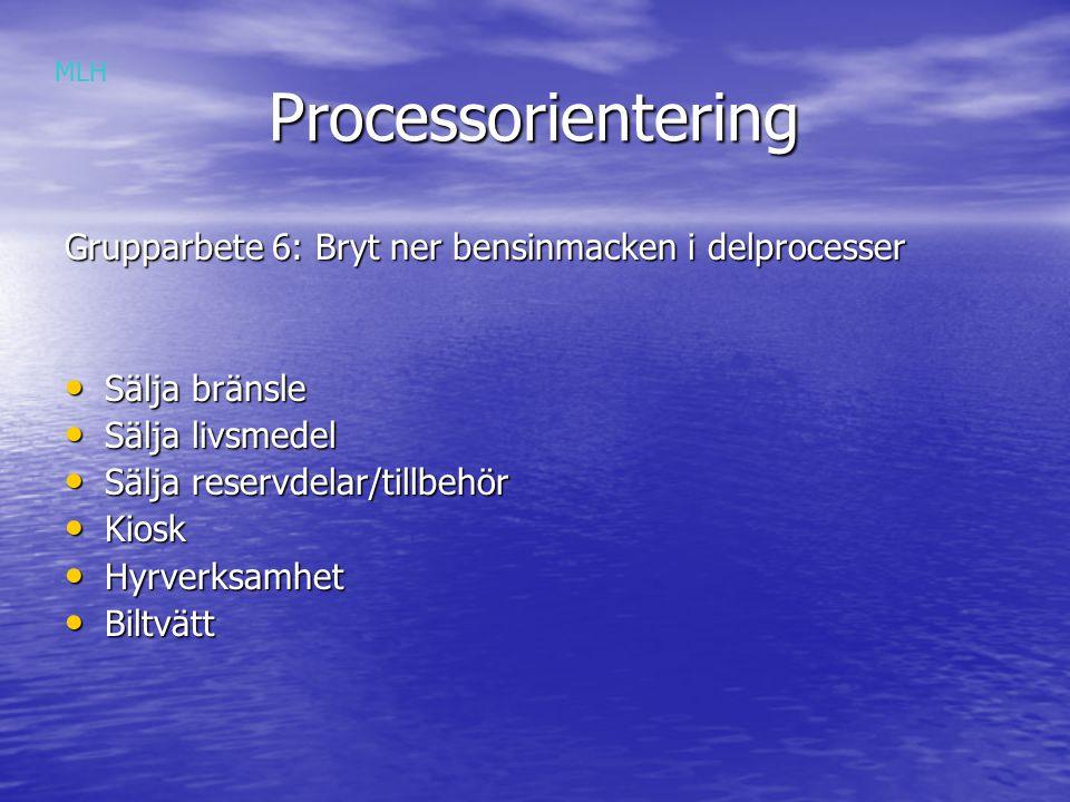 Processorientering Grupparbete 6: Bryt ner bensinmacken i delprocesser