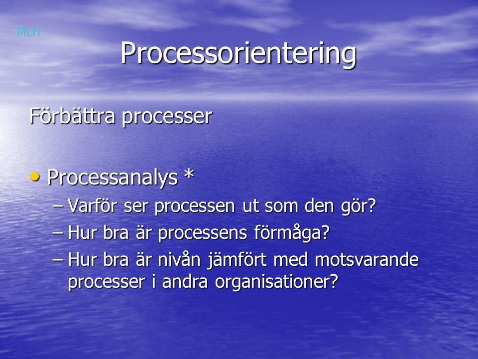 Processorientering Förbättra processer Processanalys *
