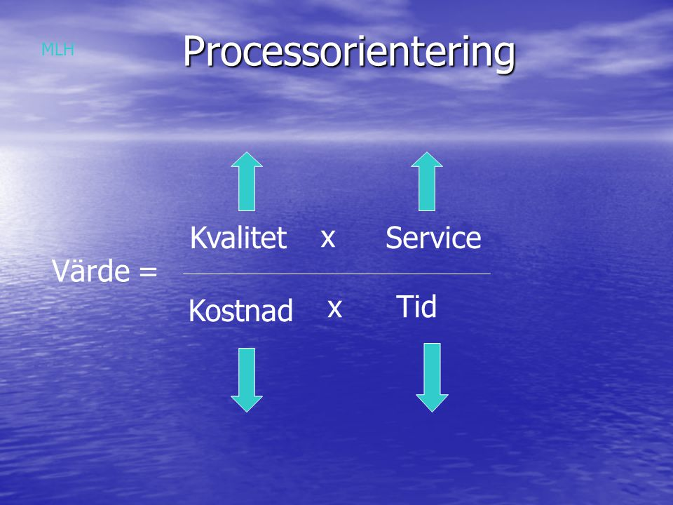 Processorientering MLH Värde = Kvalitet x Service Kostnad x Tid