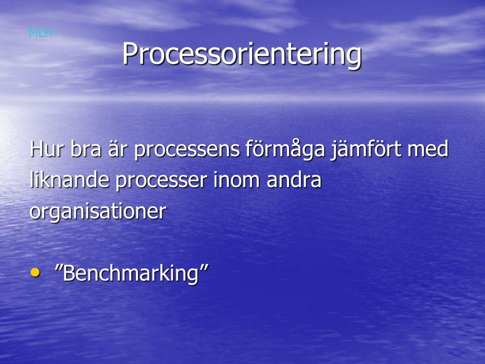 Processorientering Hur bra är processens förmåga jämfört med