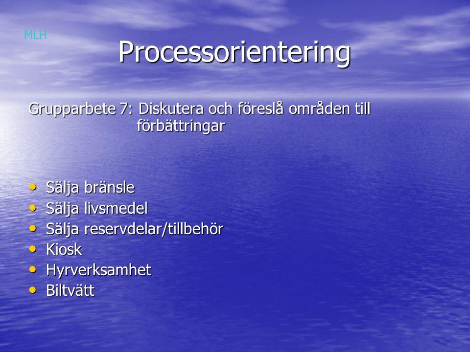 Processorientering MLH. Grupparbete 7: Diskutera och föreslå områden till förbättringar. Sälja bränsle.