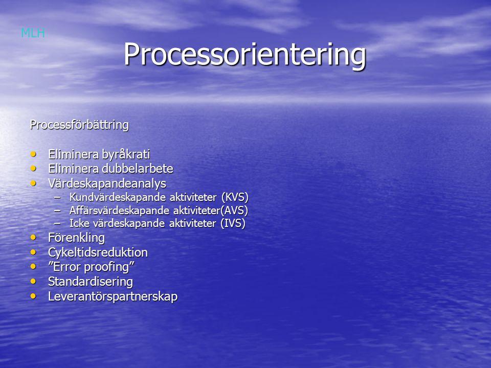Processorientering MLH Processförbättring Eliminera byråkrati