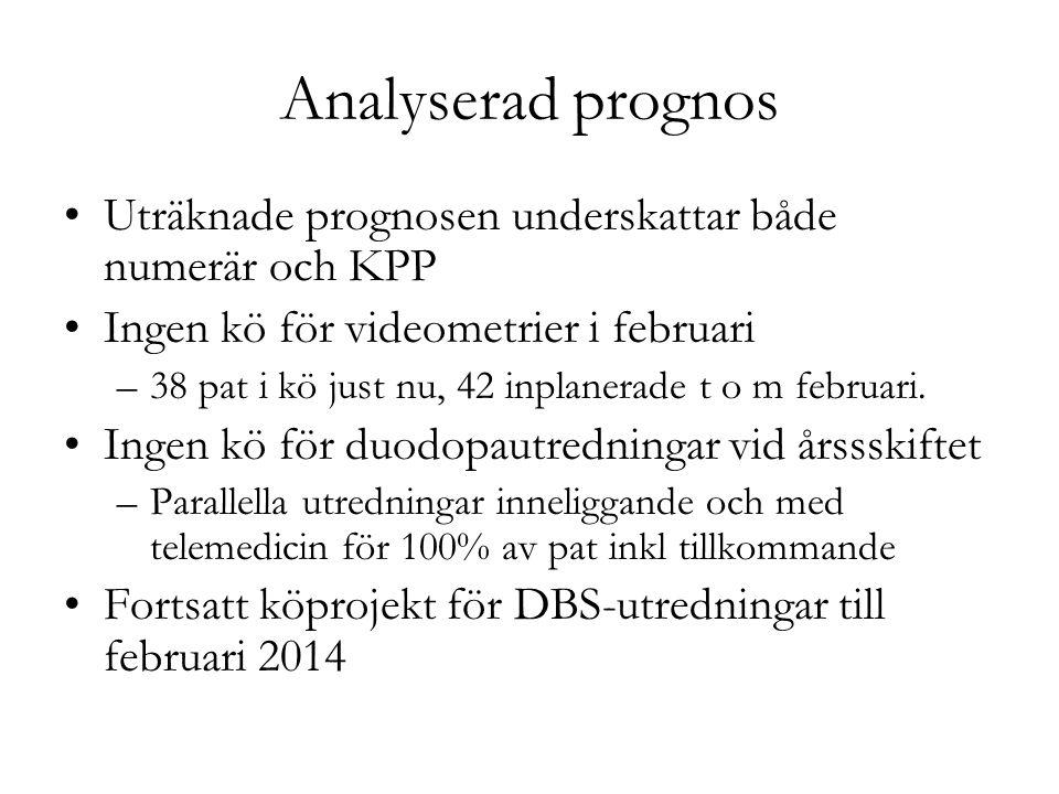 Analyserad prognos Uträknade prognosen underskattar både numerär och KPP. Ingen kö för videometrier i februari.