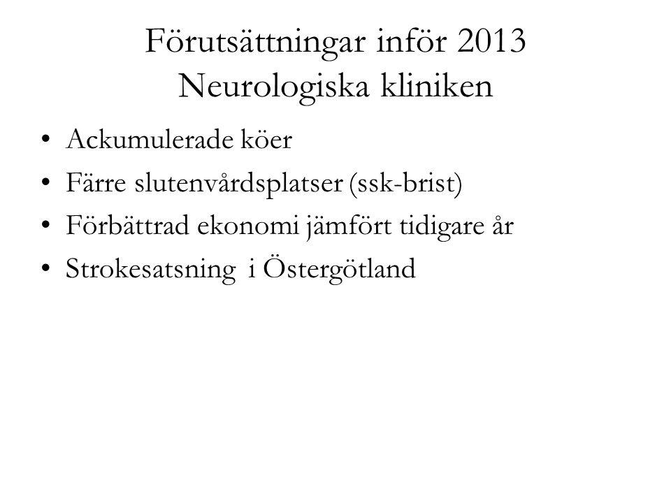 Förutsättningar inför 2013 Neurologiska kliniken