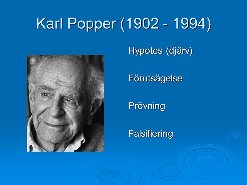 Karl Popper (1902 - 1994) Hypotes (djärv) Förutsägelse Prövning
