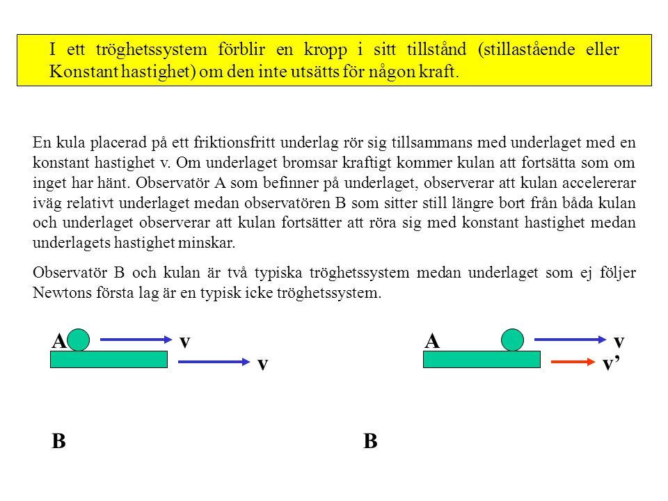 I ett tröghetssystem förblir en kropp i sitt tillstånd (stillastående eller Konstant hastighet) om den inte utsätts för någon kraft.