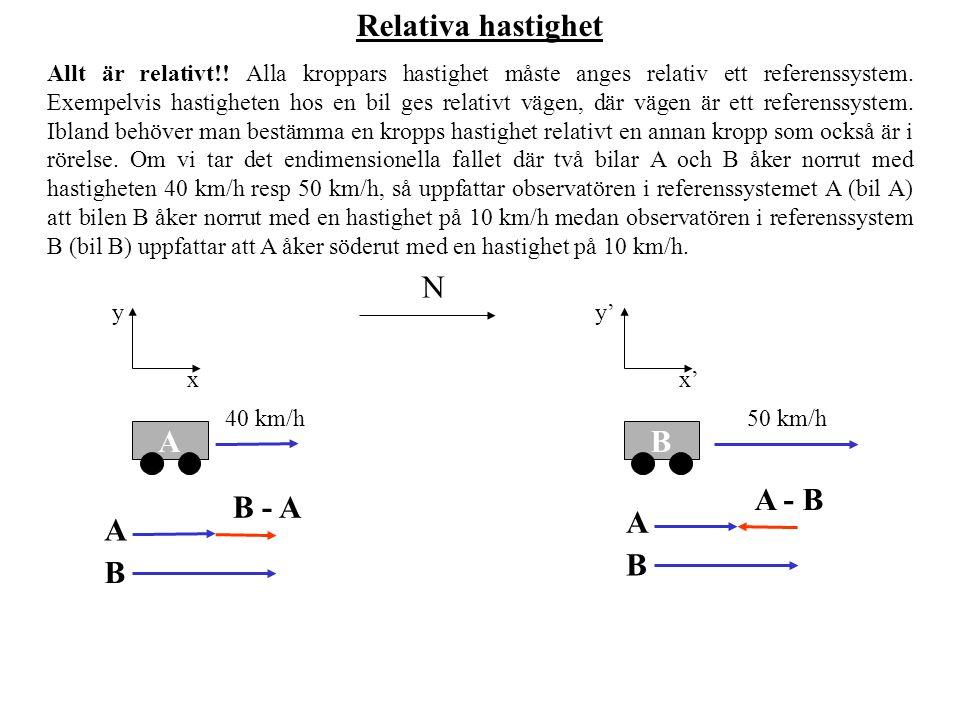 Relativa hastighet A B B - A A - B N