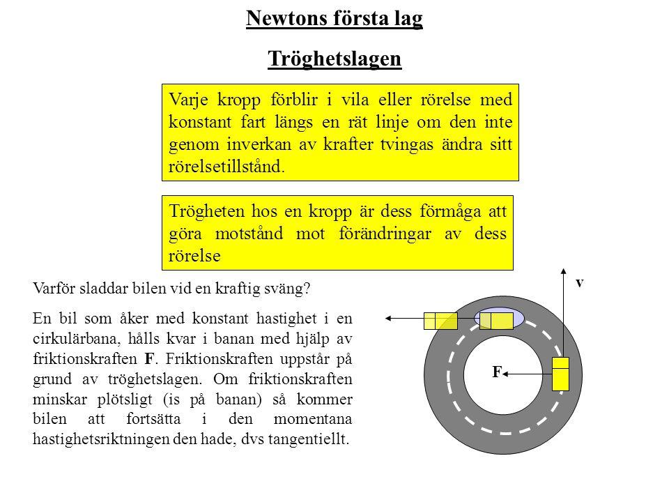 Newtons första lag Tröghetslagen