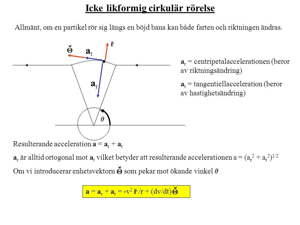 Icke likformig cirkulär rörelse