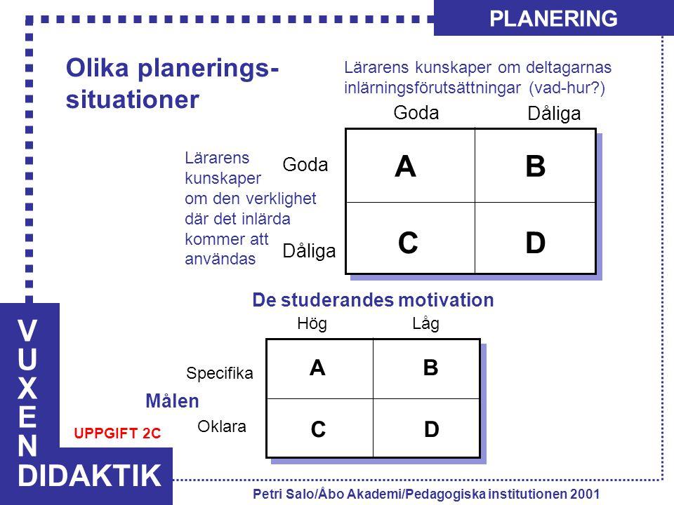 A B C D V U X E N DIDAKTIK Olika planerings- situationer PLANERING A B