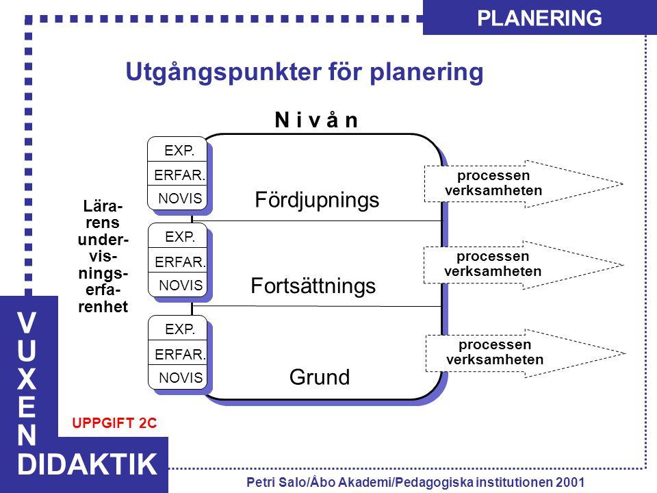 V U X E N DIDAKTIK Utgångspunkter för planering PLANERING N i v å n