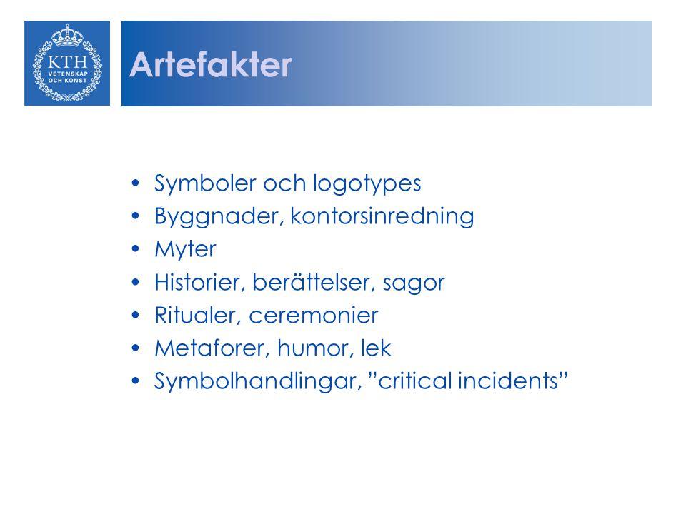 Artefakter Symboler och logotypes Byggnader, kontorsinredning Myter
