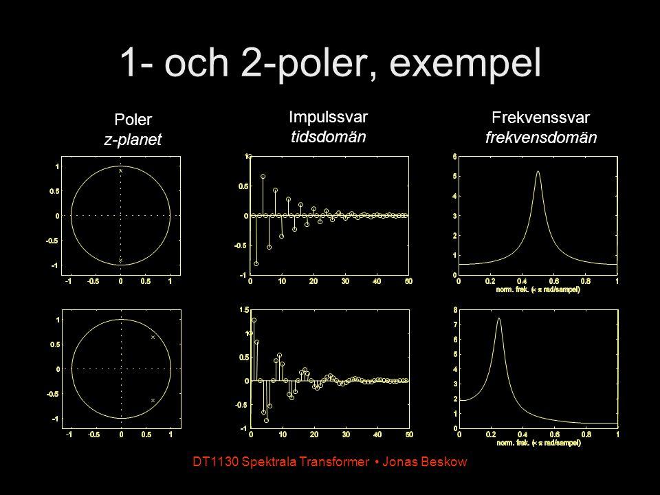 1- och 2-poler, exempel Impulssvar tidsdomän Poler z-planet