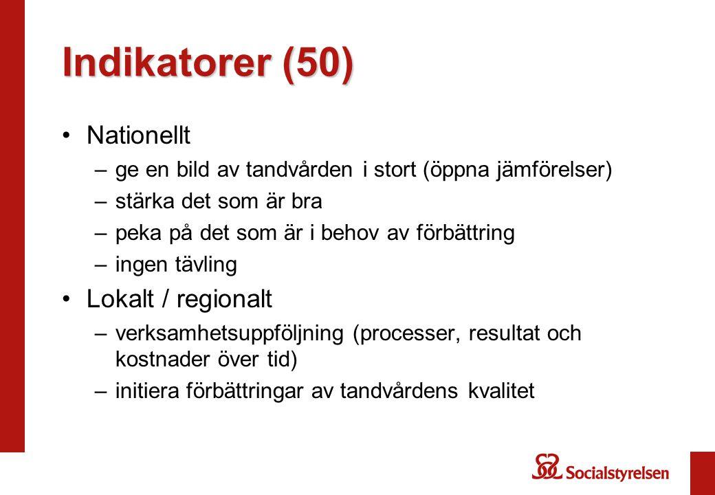 Indikatorer (50) Nationellt Lokalt / regionalt