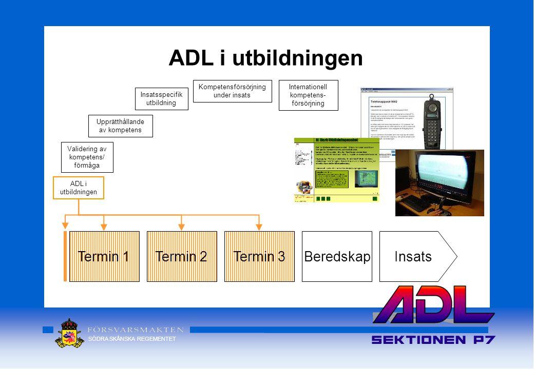ADL i utbildningen Termin 1 Termin 2 Termin 3 Beredskap Insats