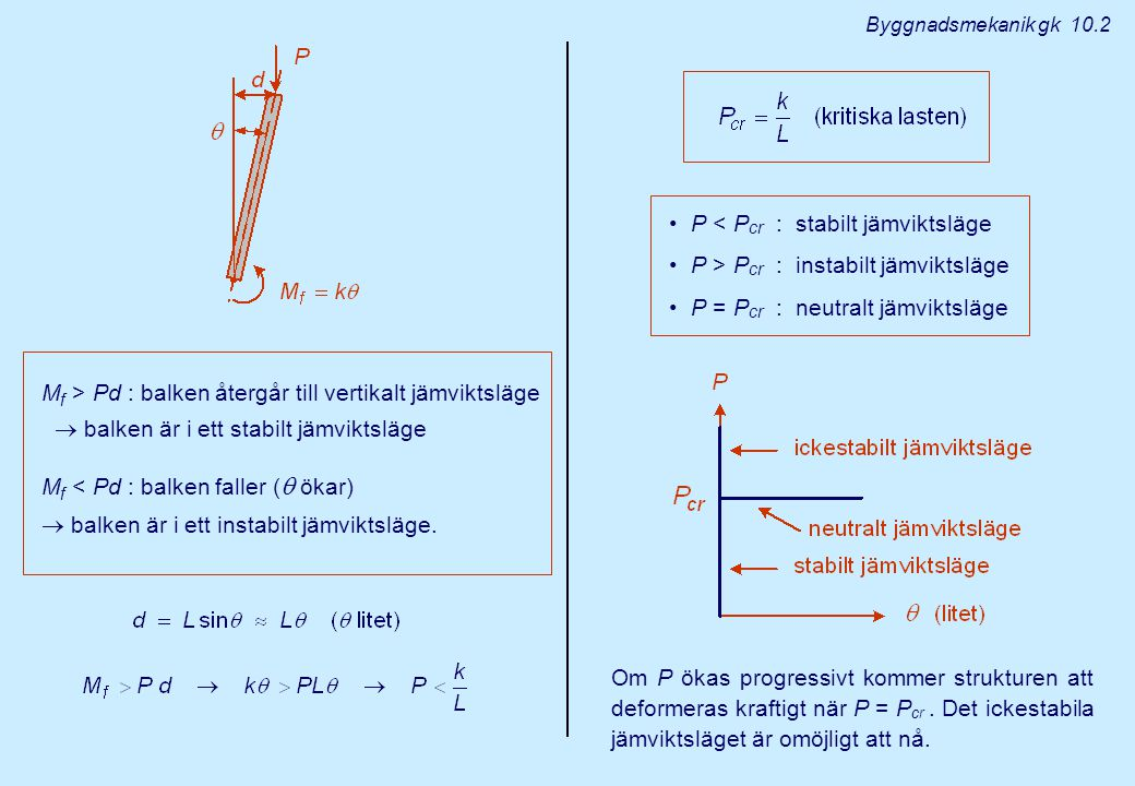 P < Pcr : stabilt jämviktsläge P > Pcr : instabilt jämviktsläge