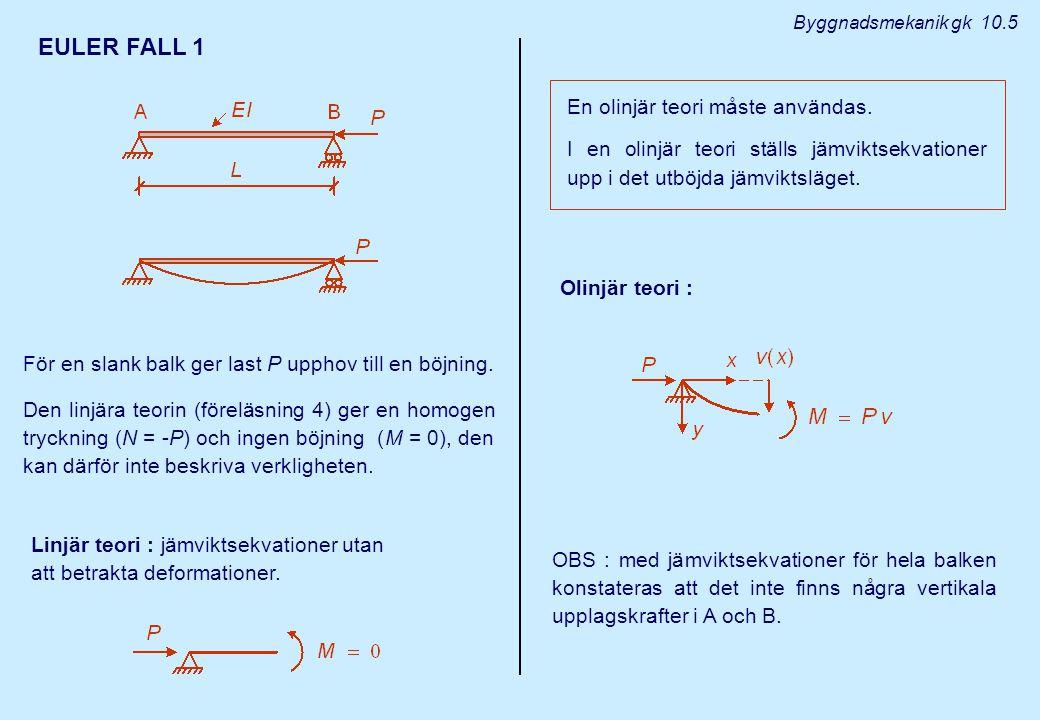 EULER FALL 1 En olinjär teori måste användas.