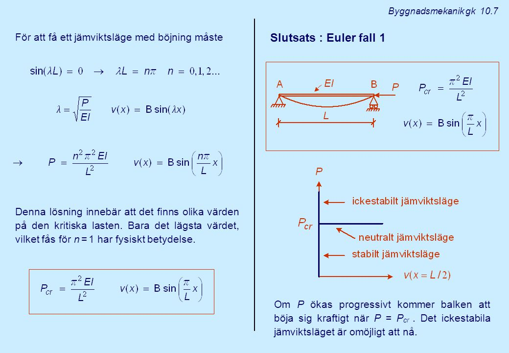 Slutsats : Euler fall 1 För att få ett jämviktsläge med böjning måste