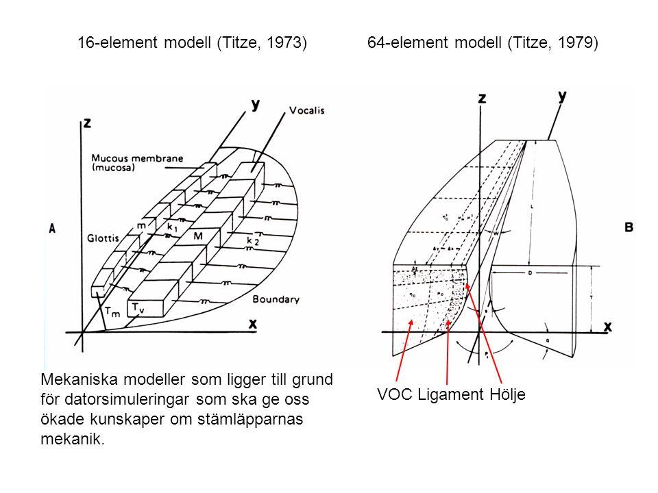 16-element modell (Titze, 1973) 64-element modell (Titze, 1979)