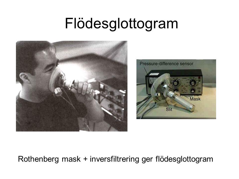 Rothenberg mask + inversfiltrering ger flödesglottogram