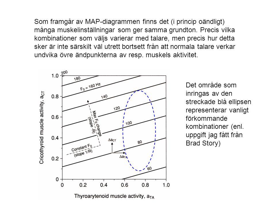 Som framgår av MAP-diagrammen finns det (i princip oändligt) många muskelinställningar som ger samma grundton. Precis vilka kombinationer som väljs varierar med talare, men precis hur detta sker är inte särskilt väl utrett bortsett från att normala talare verkar undvika övre ändpunkterna av resp. muskels aktivitet.
