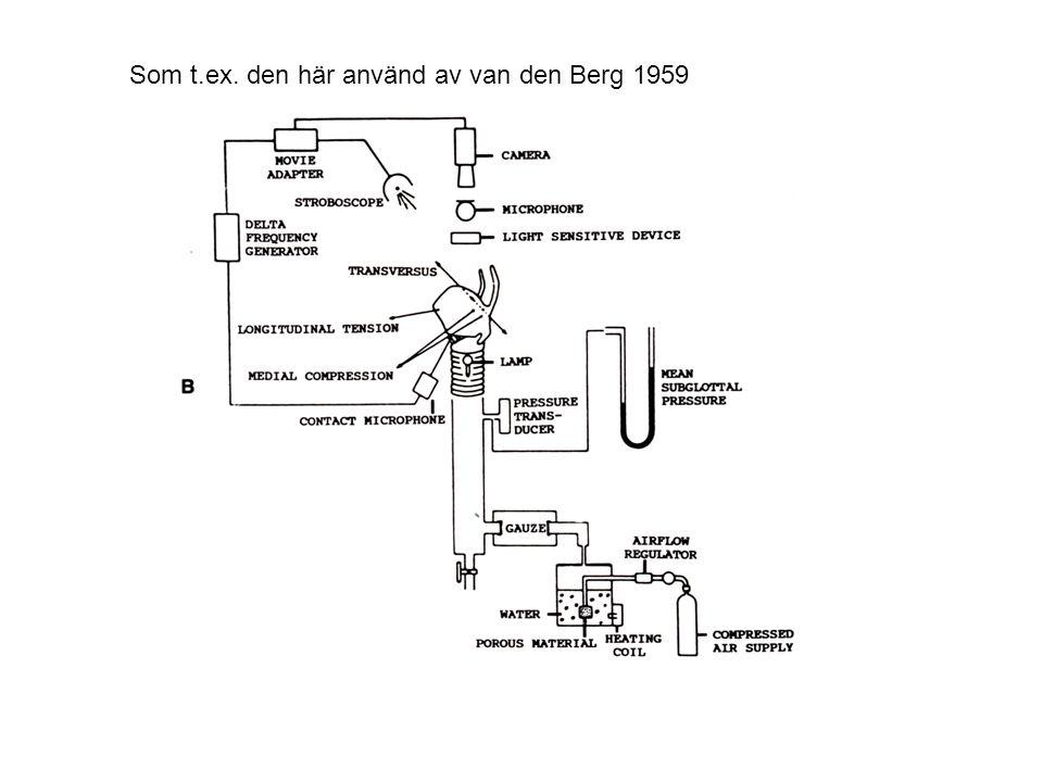 Som t.ex. den här använd av van den Berg 1959