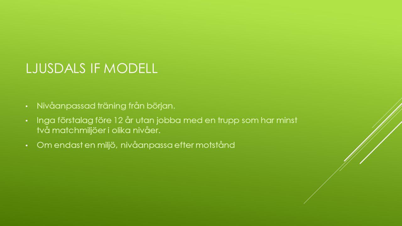 Ljusdals if modell Nivåanpassad träning från början.